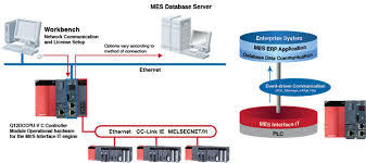 The Mes Mes Interface It Overview Mitsubishi Electric Americas