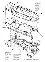 Lotus 78 79 ground effects f1 cars cool yet strange pinterest lotus f1 and cutaway