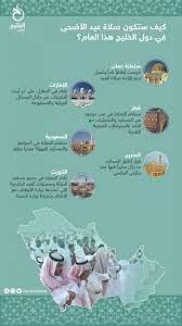 إنفوجرافيك.. كيف ستكون صلاة عيد الأضحى في دول الخليج هذا العام؟