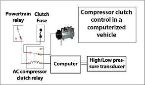 current relay wiring diagram compressor alternating sensing clutch compressor current relay wiring diagram alternating sensing clutch trusted o diagrams ac