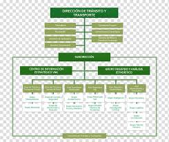 Police Organizational Chart Organizational Chart Transport National Police Of Colombia