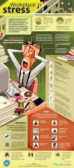 Infographic On Workplace Stress