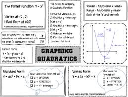 this graphic organizer would help students when graphing quadratic functions