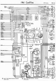 schematiccar wiring diagram page 65 wiring for 1961 cadillac all series part 2