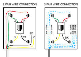 wiring a do it yourself guide support bell aliant bell fibe tv connection diagram connecting the wires
