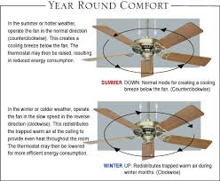 36 which way should a ceiling fan turn in the winter