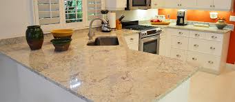 countertop background. Thinking About New Countertop? Countertop Background