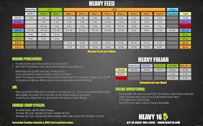Heavy 16 Nutrients Feeding Chart Heavy 16 Feeding Schedule The Grow Show