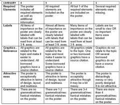 Progressive Legislation Chart Answers Progressive Era Reforms Chart Answers Www
