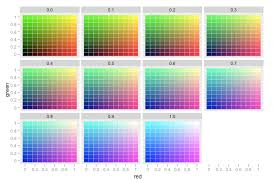 Cmyk Color Chart Extraordinary Ggplot44 Quick Reference Colour And Fill Software And Programmer
