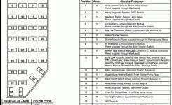 solved fuse panel diagram for 2002 jeep grand cherokee fixya in 2002 jeep grand cherokee fuse box diagram 1995 ranger fuse box with 1996 ford ranger fuse box diagram 2002 Jeep Grand Cherokee Fuse Box Diagram