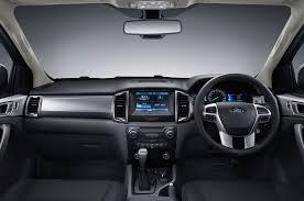 2018 ford ranger usa. Plain Usa PrevNext Throughout 2018 Ford Ranger Usa