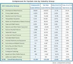 Sic Code Chart Sic Code 66110 List Of Economic Activities Dupiloper Gq