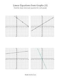 linear graphing worksheet solving