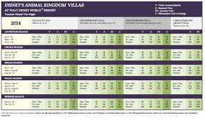Disney Vacation Club Points Chart 2014 Dvc Animal Kingdom Point Chart 2014 A Timeshare Broker Inc