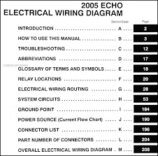 toyota echo wiring diagram toyota wiring diagrams 2005 toyota echo wiring diagram manual original