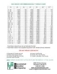 Kevin Clontz Torque Value Chart