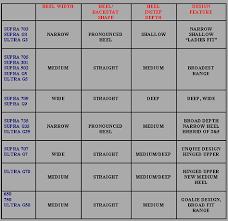57 Timeless Graf Sizing Chart