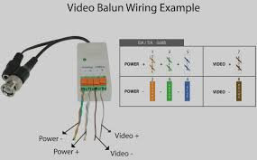 electrical wiring diagrams video camera wiring diagram libraries wire diagram camera wiring librarytrend of bnc to usb wiring diagram samsung security camera at