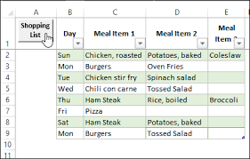 Excel Meal Planner With Pivot Table Excel Pivot Tables