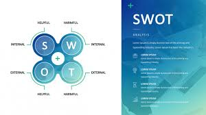 Ultimate Swot Analysis Template Pack Free Powerpoint Templates