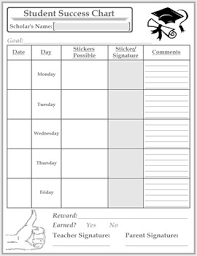 Incentive And Reward Charts For Success And Behavior By