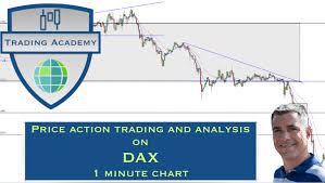 Chart Patterns And Trading Analysis On The Dax 1 Minute