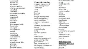 Adjective For Resumes Best Resume Adjectives Gulijobs Com Good Lexusdarkride