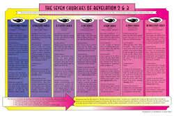Seven Churches Of Revelation Chart Chart The Seven Churches Of Revelation 2 3
