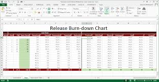Project Burndown Chart Template Improved Release Burndown Chart Template Sean T Scott 1