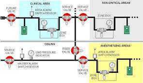 medical gas alarm panel wiring diagram 38 wiring diagram images kb11 01 medical gas alarm panel wiring diagram diagram wiring diagrams medical gas alarm panel wiring