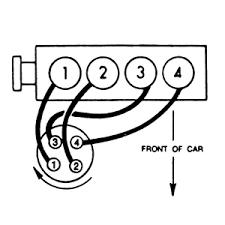 solved timing marks 1991 geo tracker 4wd manuel shift fixya 1 6l dohc all 1988 1991 92 vin code 5 engine firing order 1 3 4 2distributor rotation clockwise