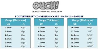Labret Size Chart Choosing The Correct Size Of Body Piercing Jewellery