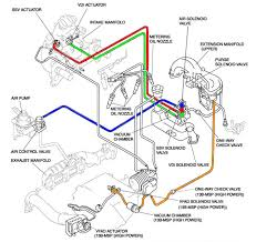 solenoid valve wiring connection solenoid image 120vac solenoid valve wiring diagram 120vac auto wiring diagram on solenoid valve wiring connection