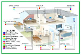 simple house wiring diagram in addition to car wiring house wiring layout the diagram throughout living simple house wiring diagram