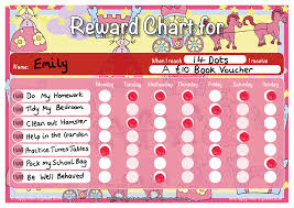 Behaviour Incentive Charts How To Make A Behaviour Chart Noticeboard For Your Children