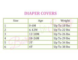 Pampers Swaddlers Weight Chart Pampers Diaper Size Chart India Bedowntowndaytona Com