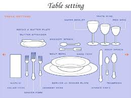 formal breakfast table setting. Formal Breakfast Table Setting View Larger Dining Etiquette Interior Decorator Jobs