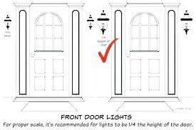 Fireplace Door Size Chart Standard Interior Door Dimensions Smilejapan Co