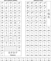 Japanese Katakana Chart Japanese Language Learning