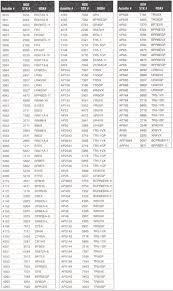 Ngk Spark Plug Conversion Chart 56 Rare Autolite Spark Plug Cross Reference Chart