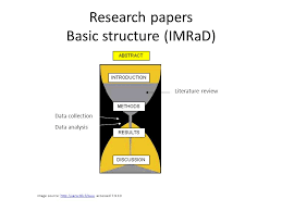 structuring your paper ppt video online  6 research papers basic structure