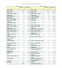 Incident Report Sample Format Extraordinary Incident Investigation Report Template