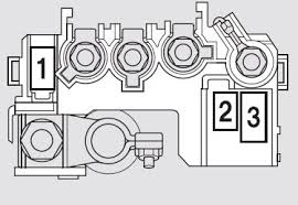 honda insight fuse box diagram auto genius honda insight fuse box engine compartment on the battery