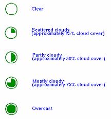 Cloud Cover Symbols Cloud Images
