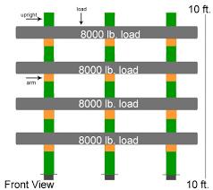 Pallet Rack Load Limits Pallet Racking