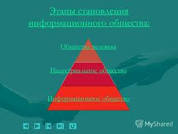 Картинки Для Презентации Информационное Общество картинки для презентации информационное общество