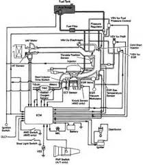 similiar ford efi fuel line diagram keywords 1994 toyota 4runner fuel injection wiring diagram