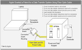wiring diagram for apple magsafe wiring image magsafe wiring diagram wiring diagram and schematic on wiring diagram for apple magsafe