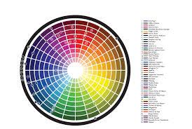Pantone Colour Wheel Chart Color Wheel Wallpapers Wallpaper Cave